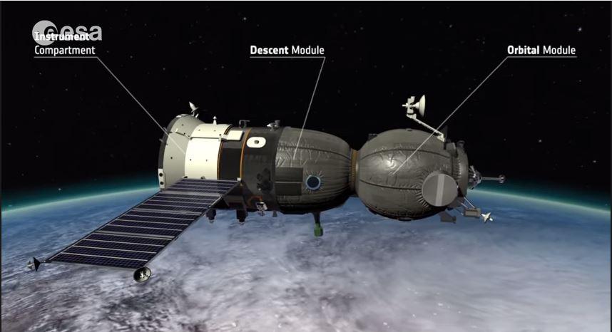 I tre moduli che compongono la Soyuz (fonte ESA via YouTube.com)