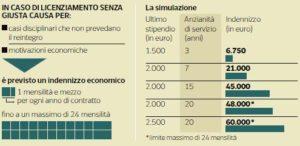 Corriere della Sera, 5 dicembre 2014