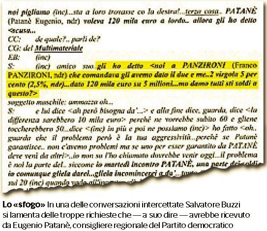 bustarelle politici romani 1