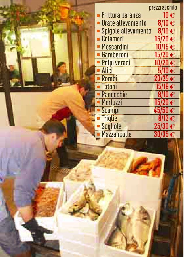 cenone pesce natale prezzi