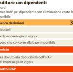 Legge di stabilità: il bonus irpef per l'imprenditore (Repubblica, 21 dicembre 2014)