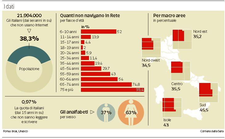 italia internet 1