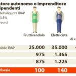 Legge di stabilità: il bonus irpef per il lavoratore autonomo (Repubblica, 21 dicembre 2014)