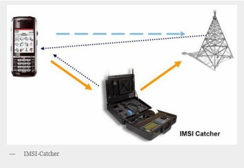 Schema di funzionamento di un IMSI-catcher (fonte: codesign.mit.edu)