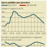 pensioni requisiti 3