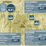 quanto costa casa roma
