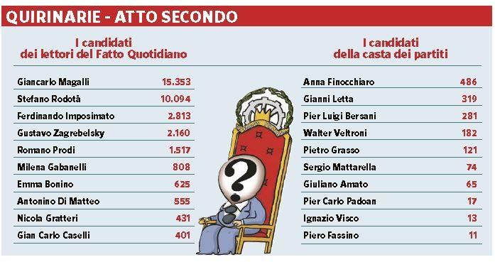 Prendersi sempre sul serio (parte 2) In nome del popolo italiano voi siete KA$TAAAA (fonte: Il Fatto Quotidiano)