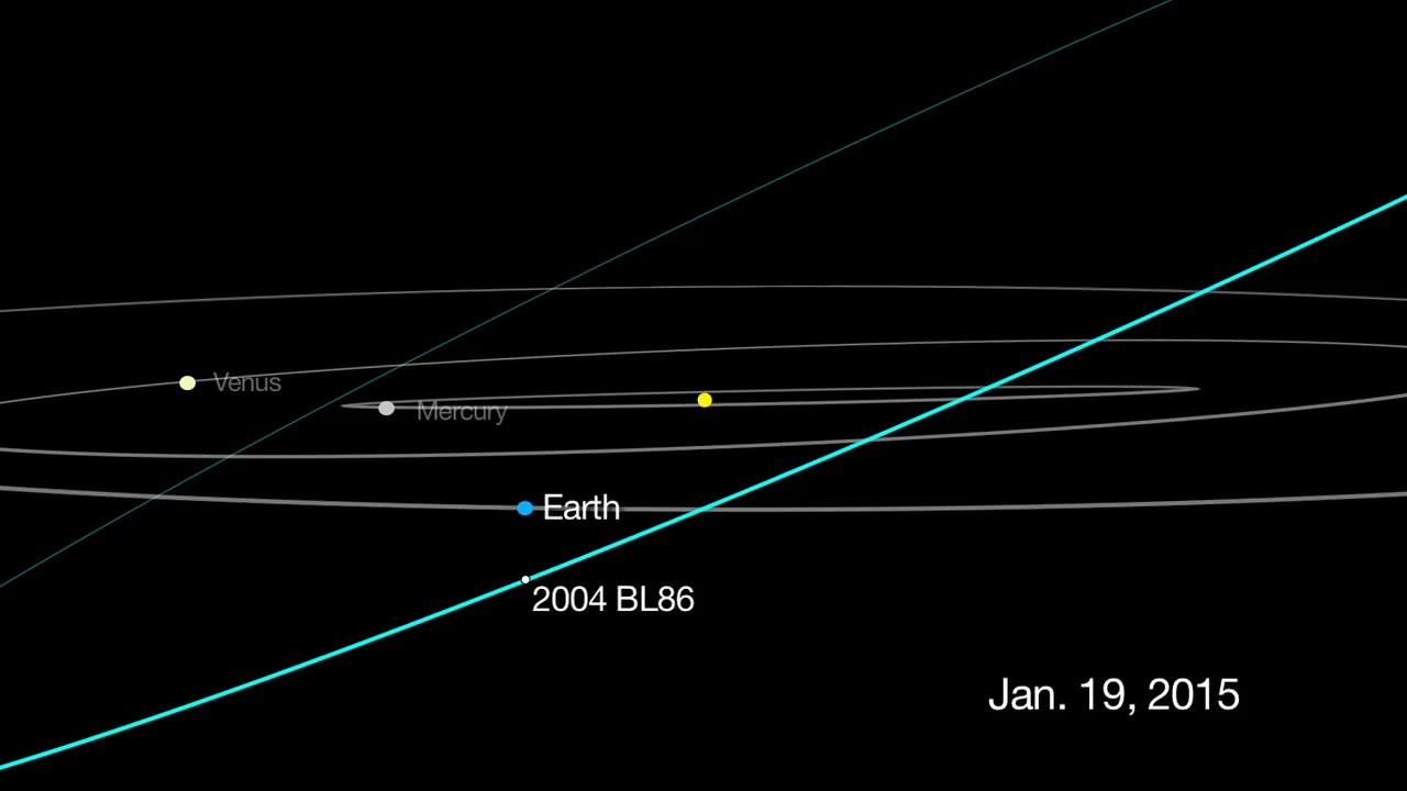 Il passaggio dell'asteroide 2004 BL86 in un'elaborazione grafica del Jet Propulsion Laboratory (fonte: jpl.nasa.gov)