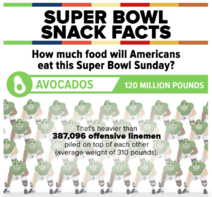 Super Bowl Snack-Facts 1