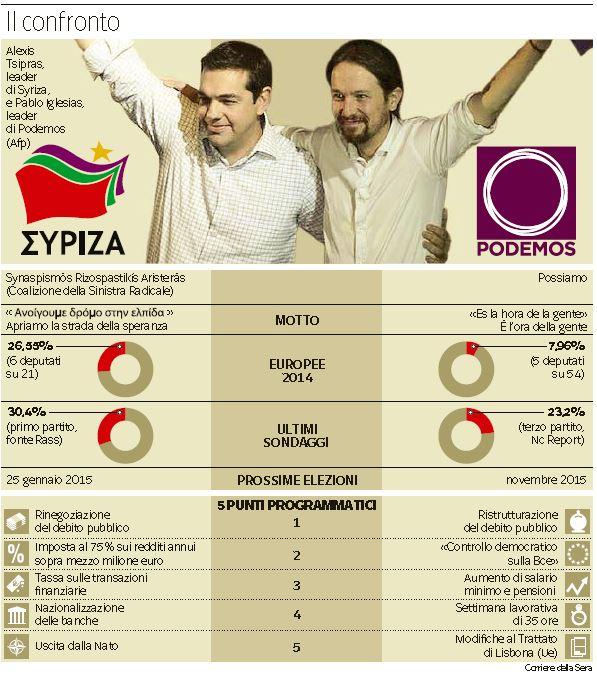 alexis tsipras euro