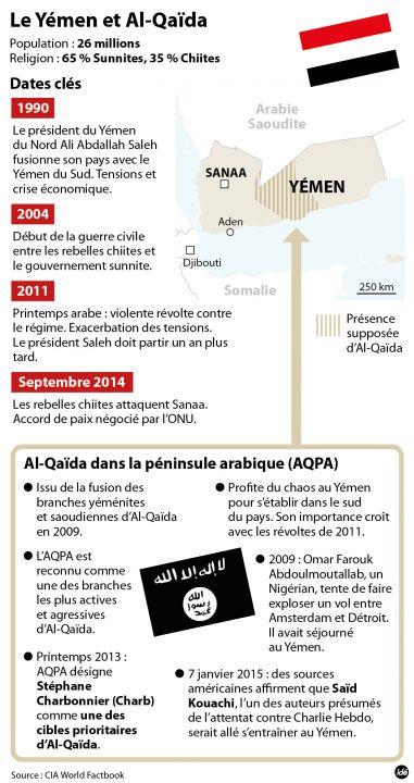 Al Qaida nello Yemen, l'infografica di Le Parisien