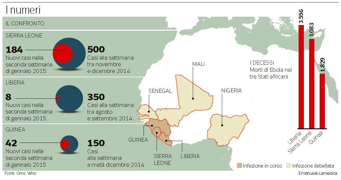 ebola paesi contagi