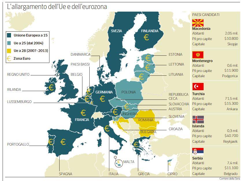 lituania nell'euro