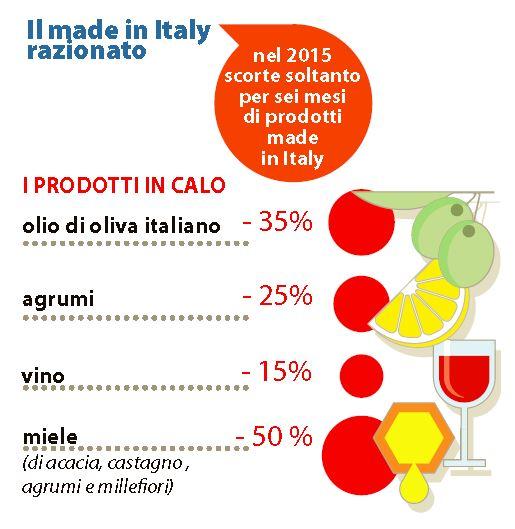 olio agrumi vino miele 1