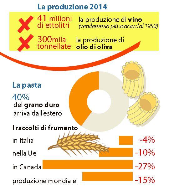 olio agrumi vino miele 2