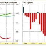 piano segreto default grecia
