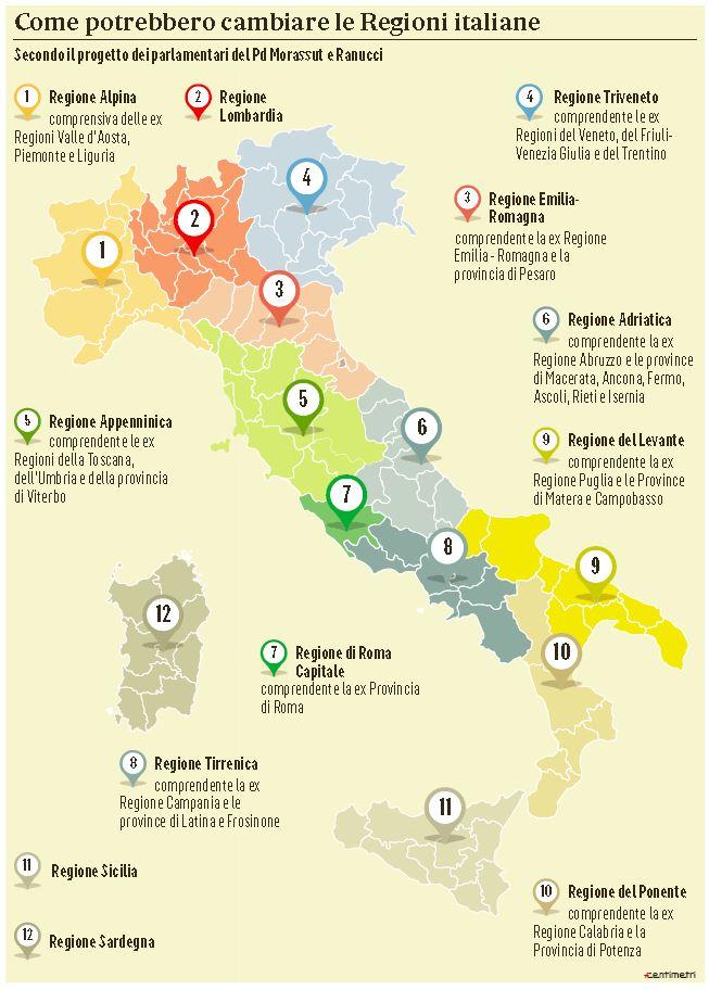 regioni italiane cambiano