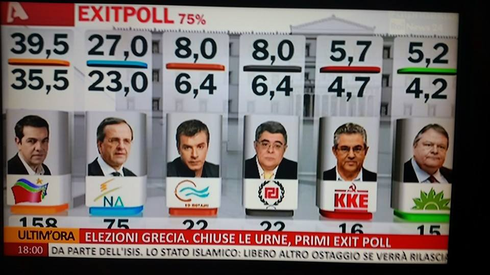 syriza exit poll