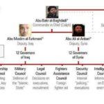 ISIS LIBIA EUROPA