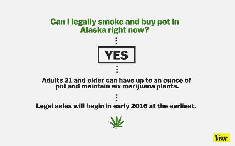 alaska marijuana 1