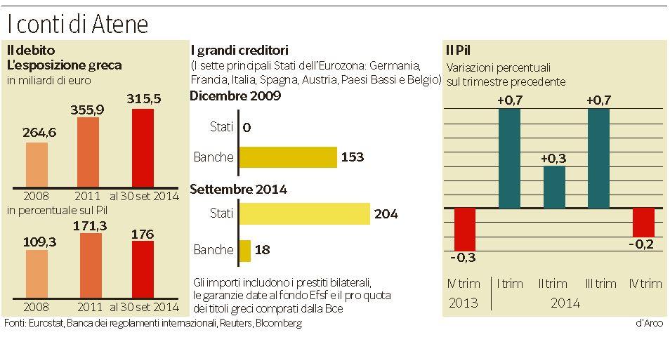 banche tedesche europa