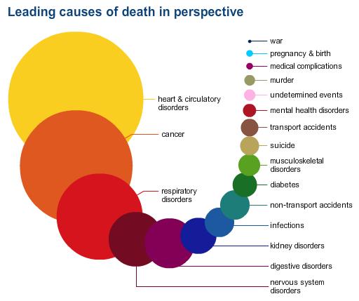 di che morte dobbiamo morire 15