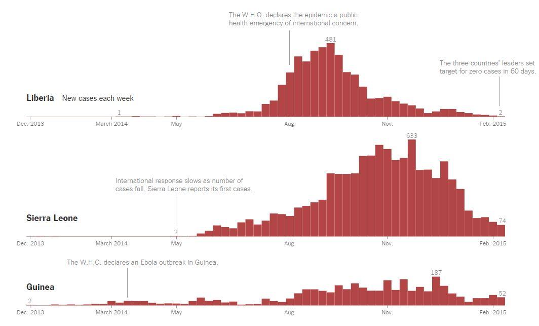 ebola epidemia