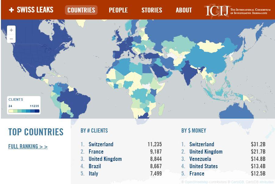 La classifica dei paesi con più clienti nella lista Falciani e di quelli con i conti correnti più danarosi (fonte: Icij,org)