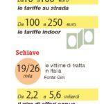 prostitute a roma tariffe