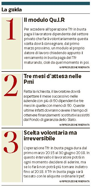 QUIR: come si chiede il TFR in busta paga (Corriere della Sera, 7 febbraio 2015)
