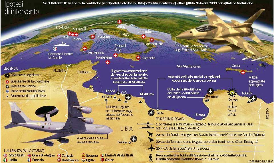 renzi italia libia