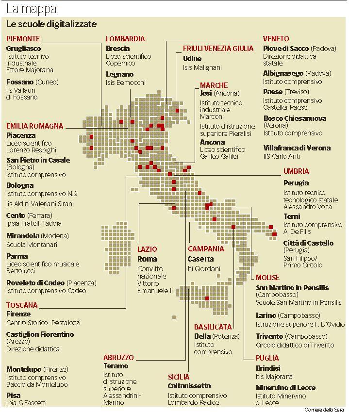 scuole digitalizzate italia