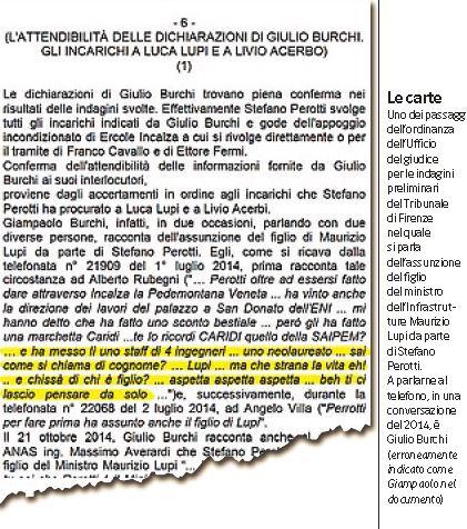 ERCOLE INCALZA MAURIZIO LUPI 4