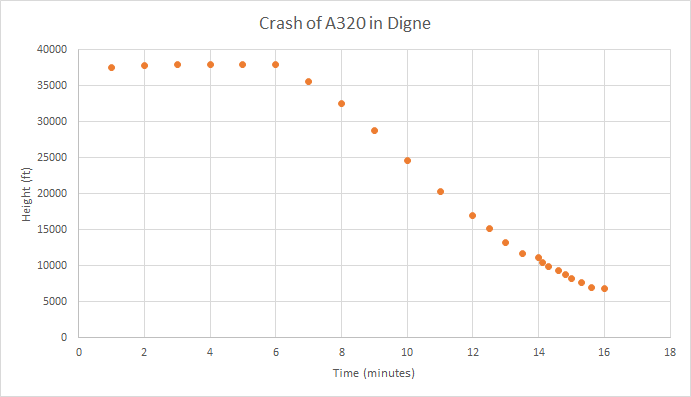 aereo caduto airbus a320 german wings