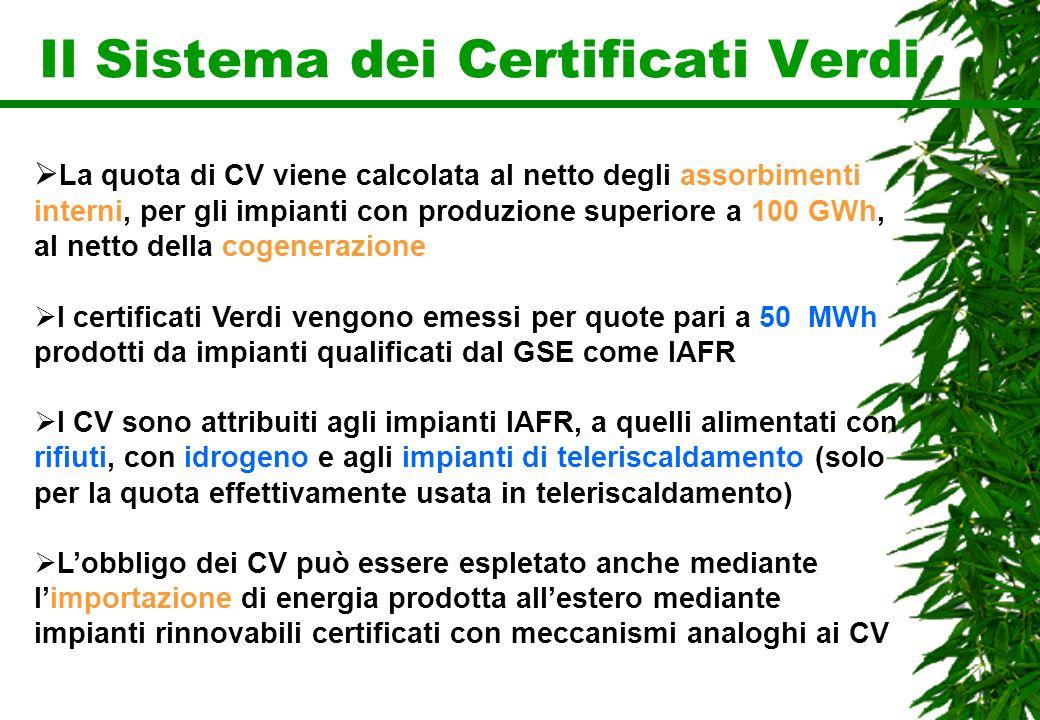 La Struttura del Sistema Elettrico e dei Meccanismi di Incentivo delle Fonti di Energia Rinnovabile Master T.E.R.S.O. Daniele Cocco Dipartimento di Ingegneria.