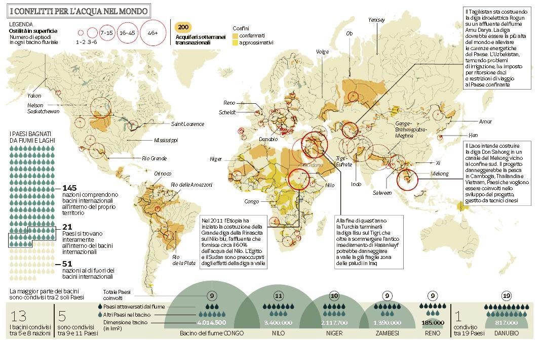 conflitti acqua mondo
