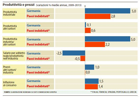 crisi euro possibile