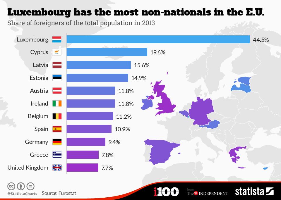mappe europa 6