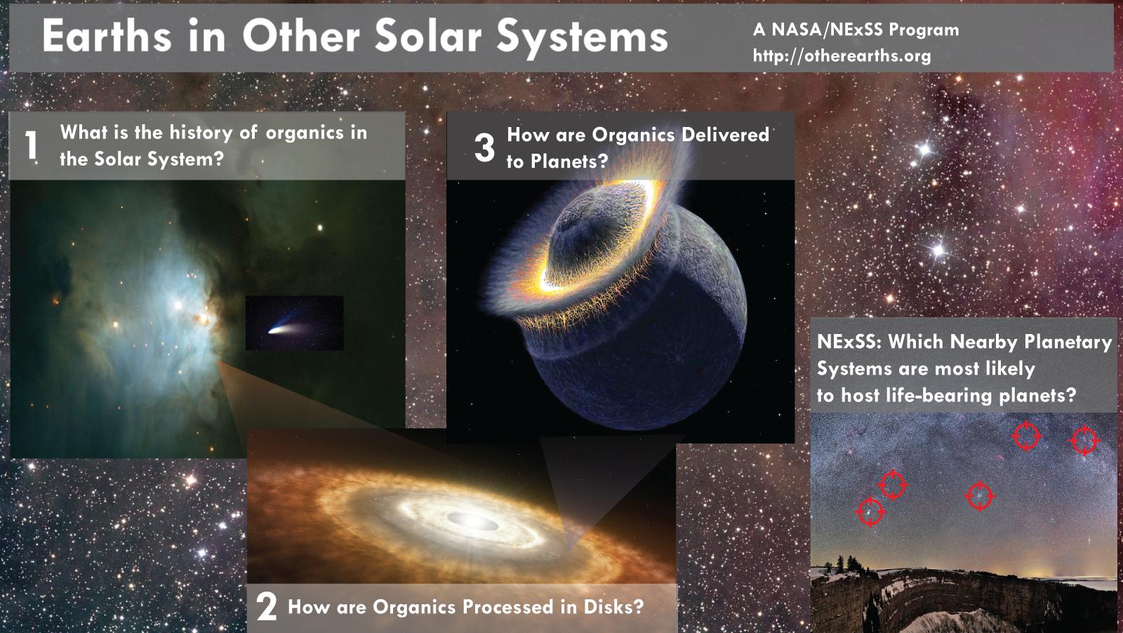 Fonte: http://eos-nexus.org/