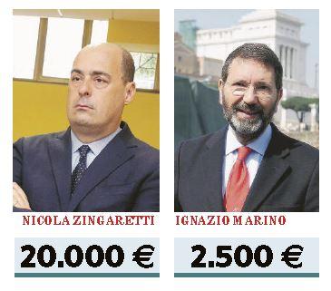 cpl concordia soldi pd 2