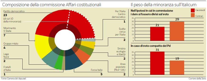 italicum renzi 3