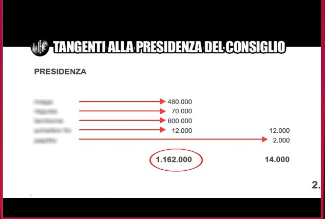 Il documento con le cifre dei pagamenti (fonte: iene.mediaset.it)