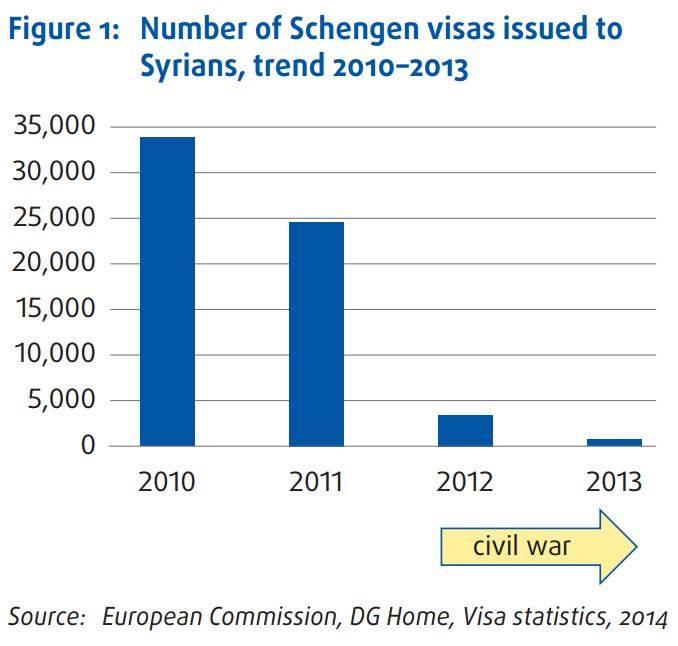 Come si può vedere non sempre gli uffici risolvono il problema (fonte: http://fra.europa.eu/)