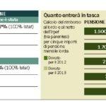 Pensioni, il calcolo della rivalutazione secondo il Corriere della Sera (7 maggio 2015)