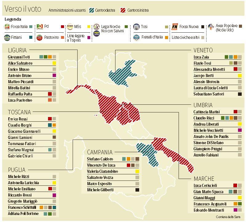 candidati elezioni regionali
