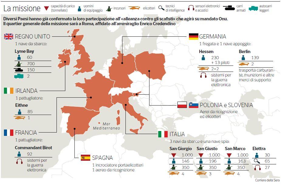 missione migranti europa corriere della sera