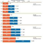 rimborsi pensioni come funziona