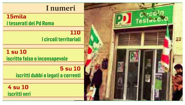 pd iscritti roma