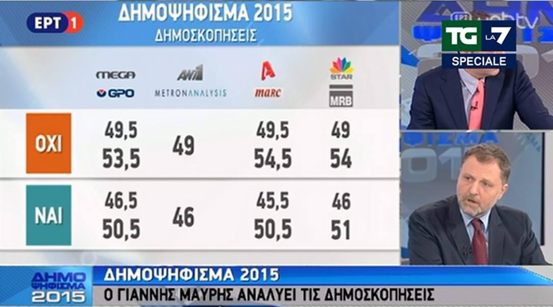 risultati referendum grecia