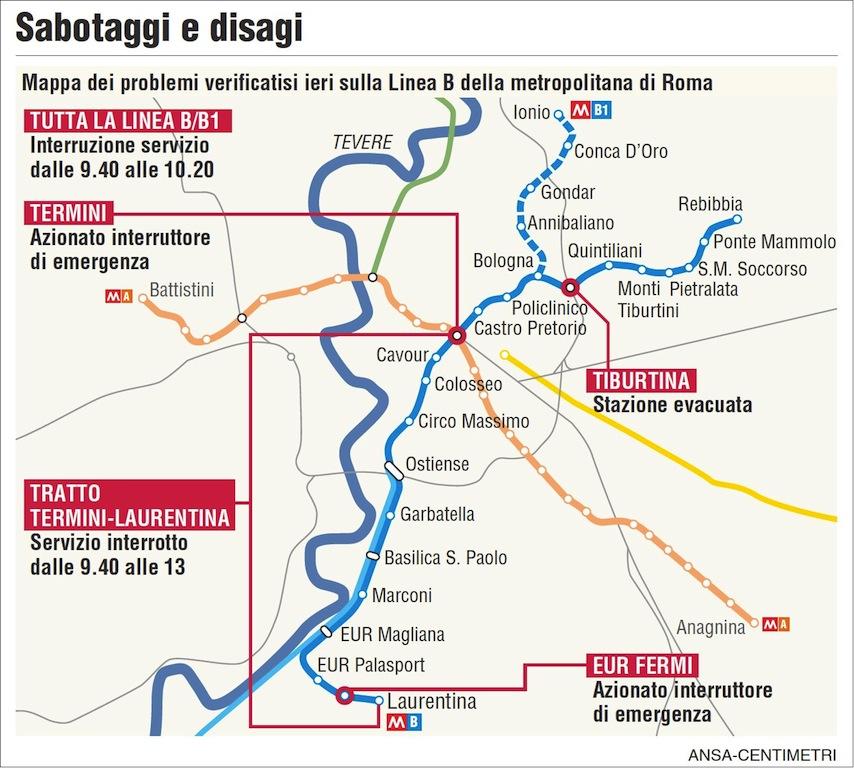 La metro di roma (Il Messaggero)
